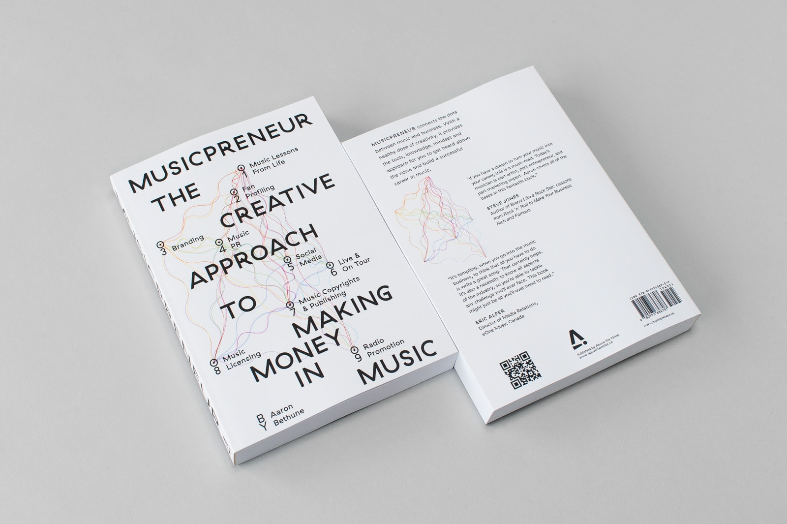 Musicpreneur – Blog – Grilli Type – Independent Swiss Type Foundry